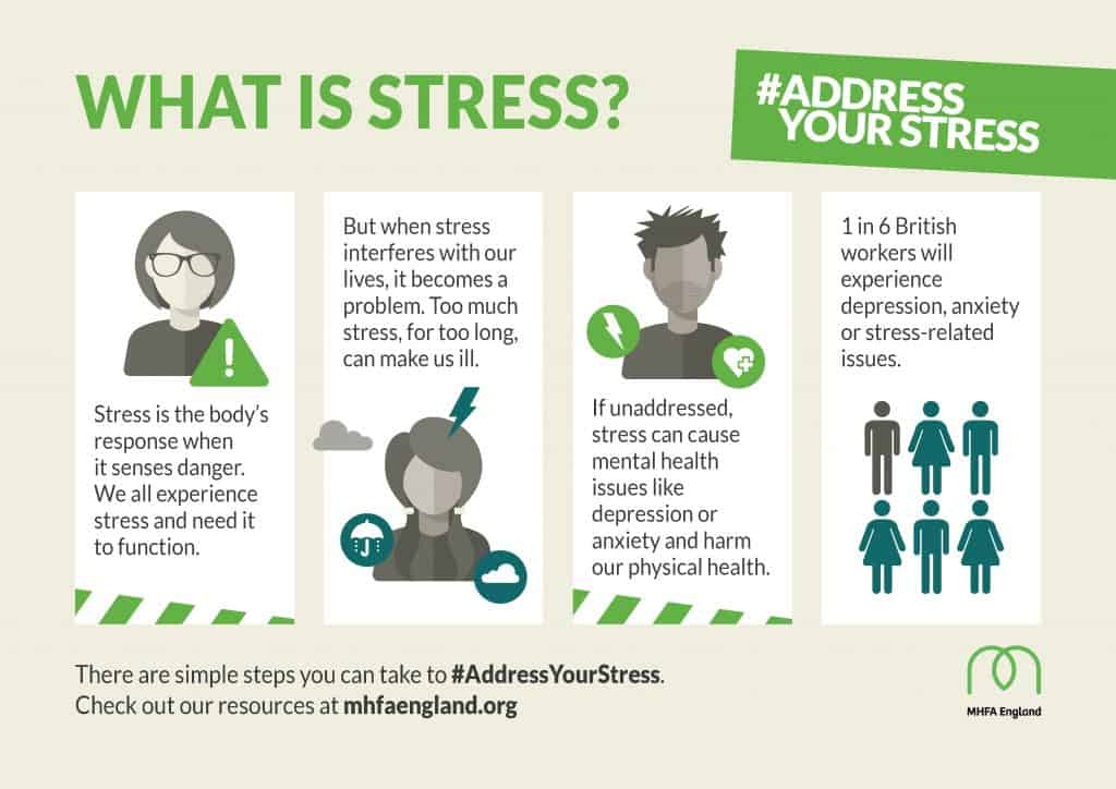 Stress Awareness poster